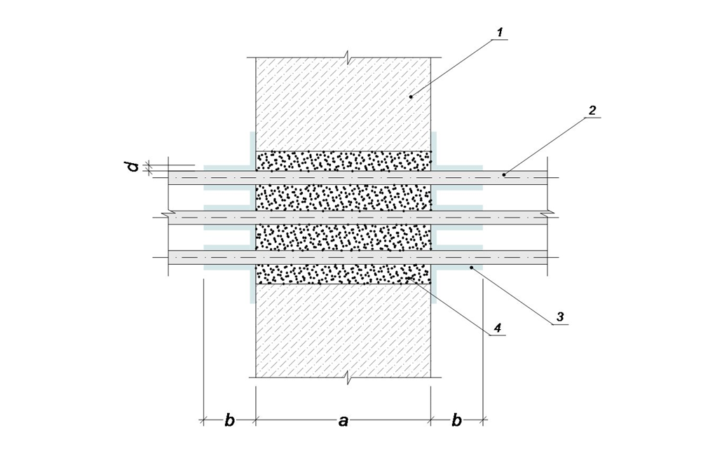 использование герметика для огнезащиты кабельных проходок