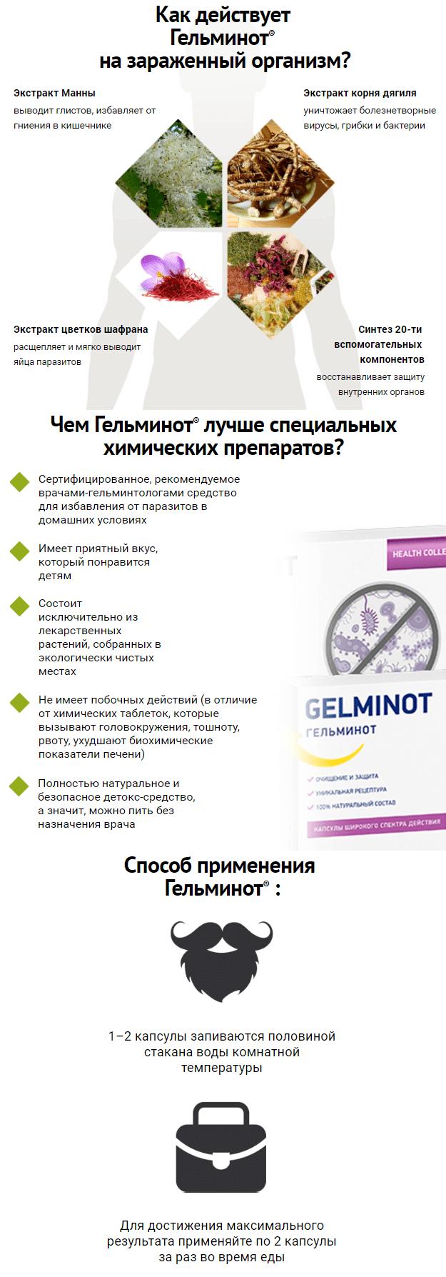 Gelminot (Гельминот) – препарат от паразитов купить