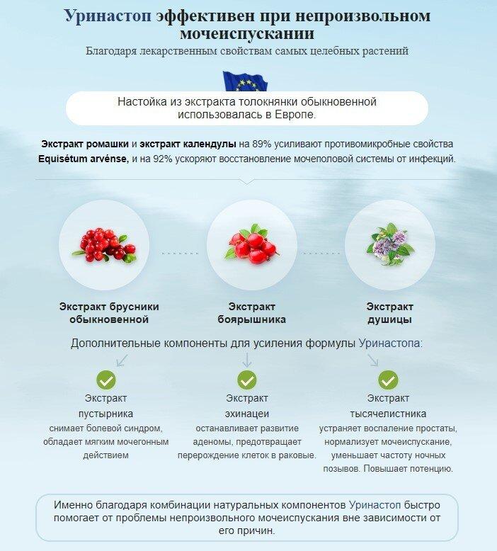 состав препарата уринастоп