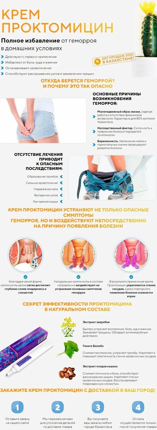 Крем Проктомицин купить в Казахстане