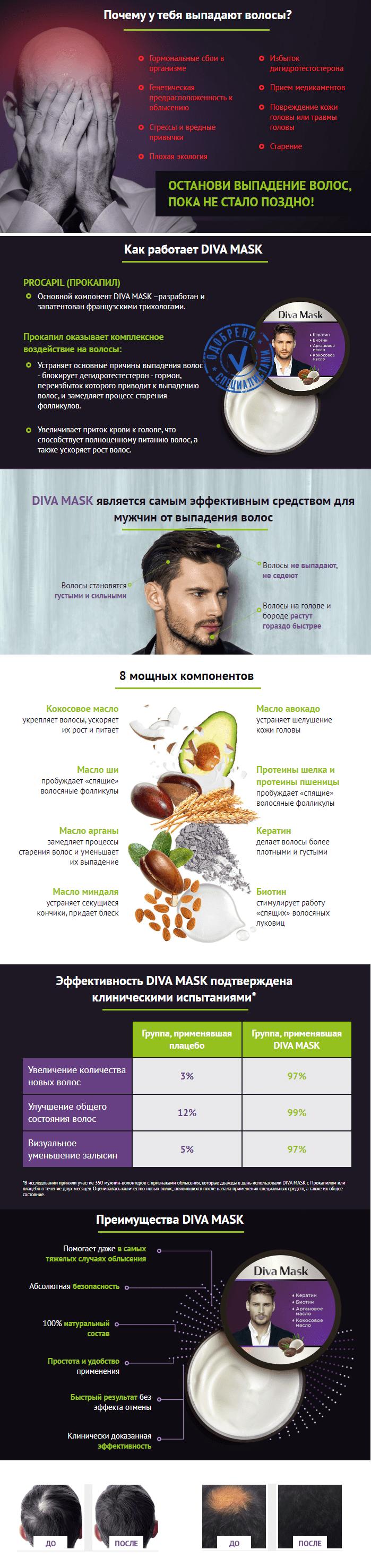 дива маск для мужчин от віпадения волос
