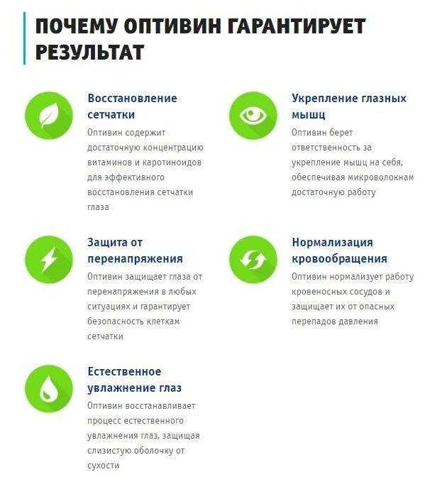 сироп для улучшения зрения Оптивин