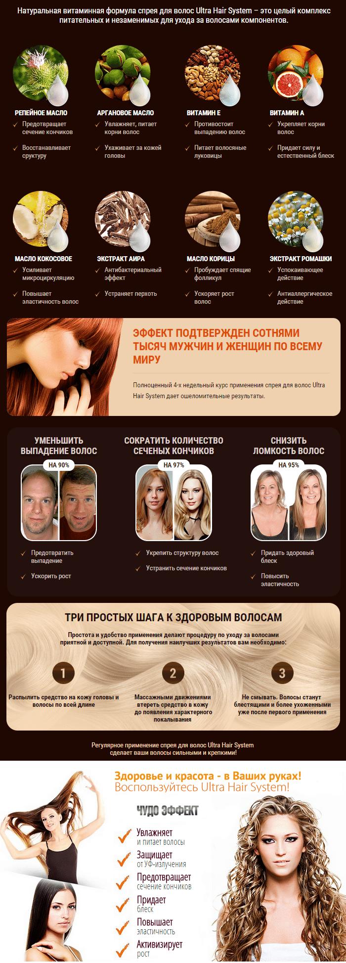 Спрей Ultra Hair System