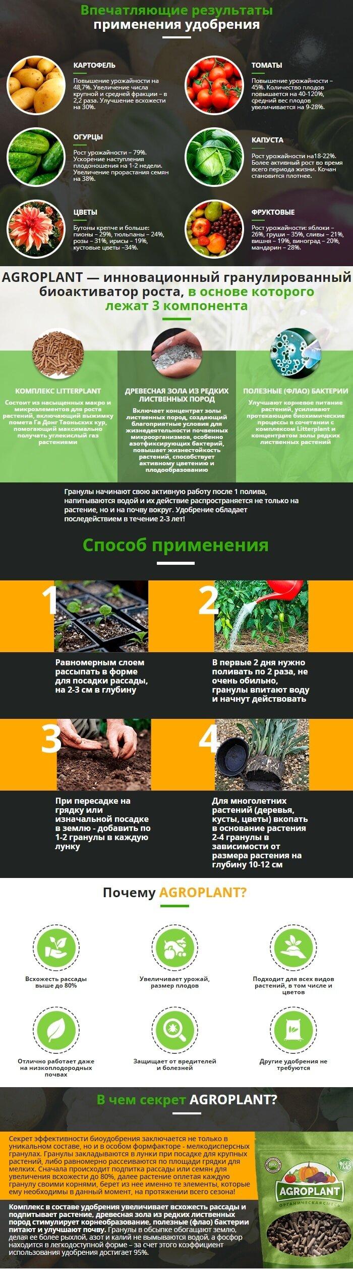 удобрение Agroplant