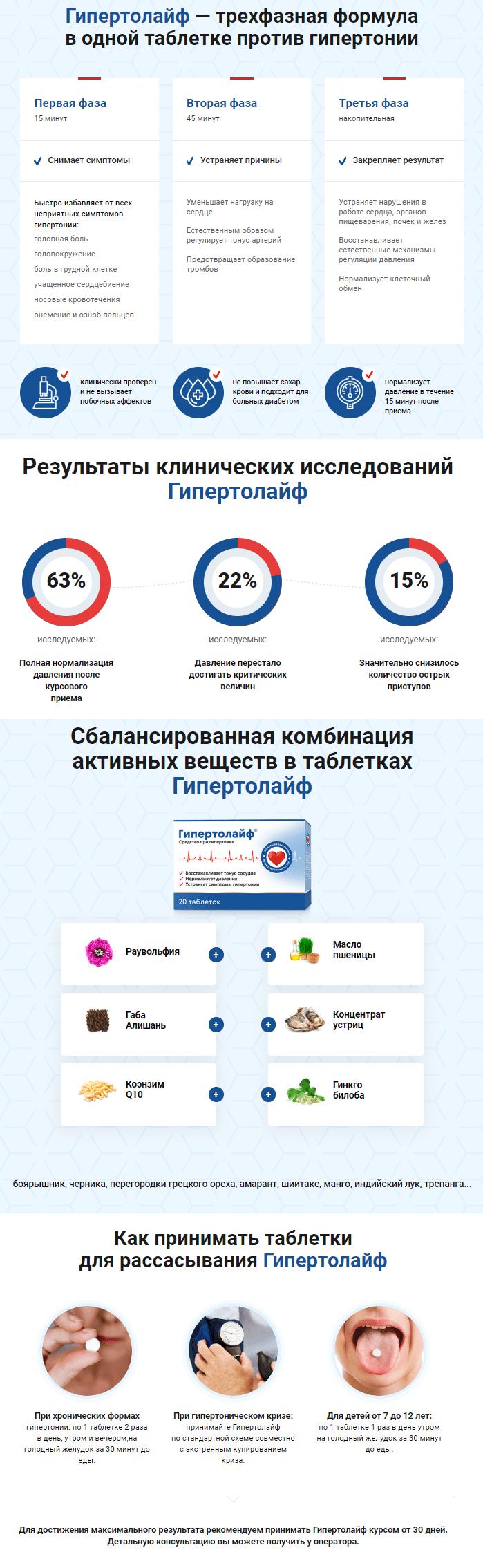 гипертолайф в казахстане