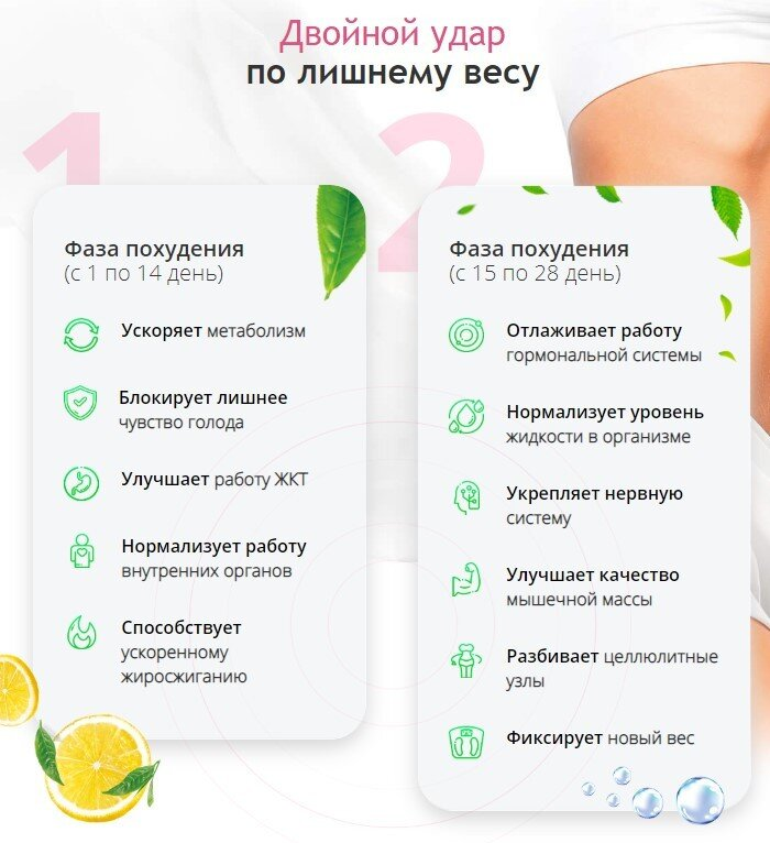 Таблетки для похудения Липофорт 1