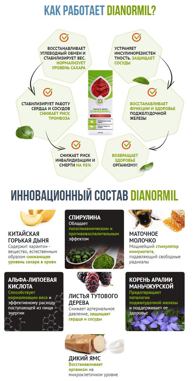 Лекарство Dianormil (Дианормил) от диабета - фото pic_d7d4fde5b0ff67d_1920x9000_1.png