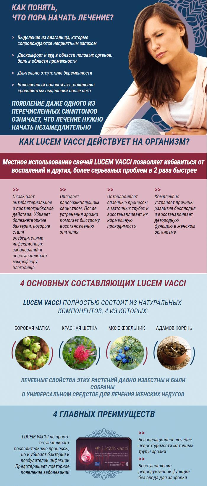 Свечи LUCEM VACCI для женского здоровья