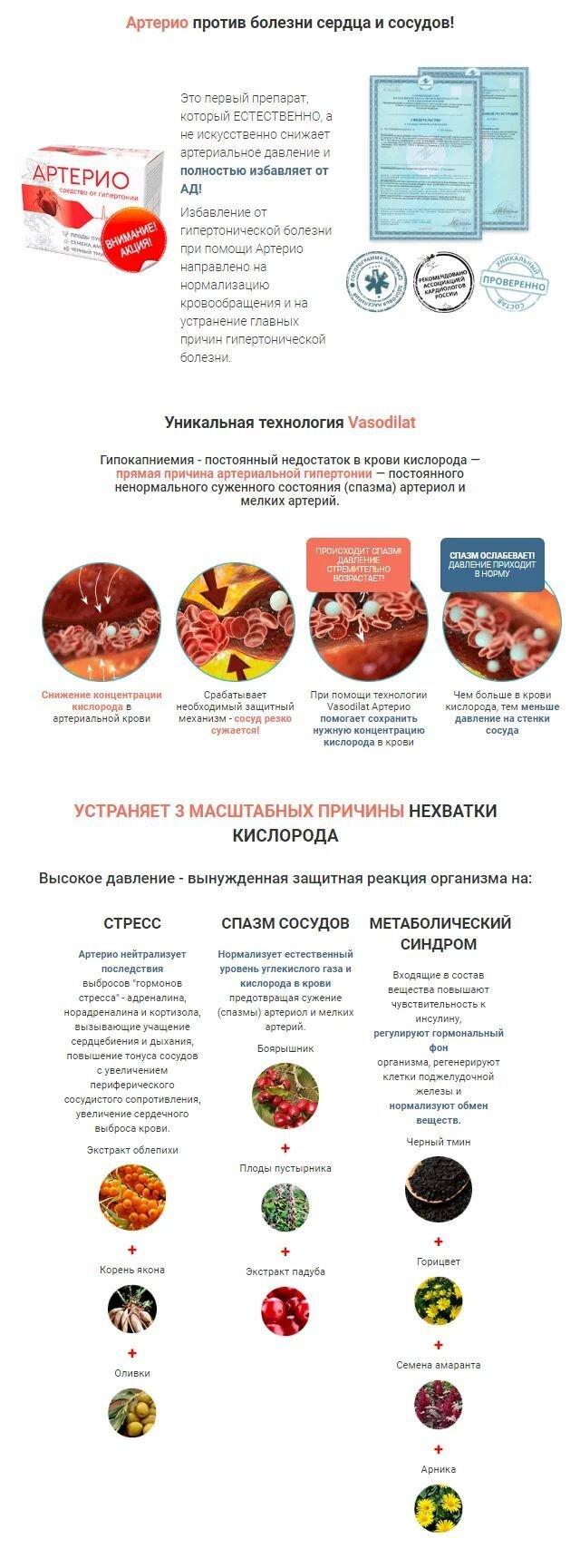 Препарат Артерио от гипертонии (для чистки сосудов)
