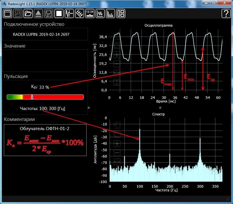 График пульсаций ОФТН-01-2