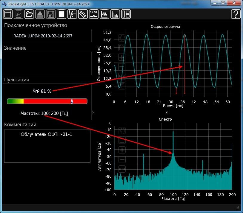 Критические пульсации ламп с электромагнитным дросселем