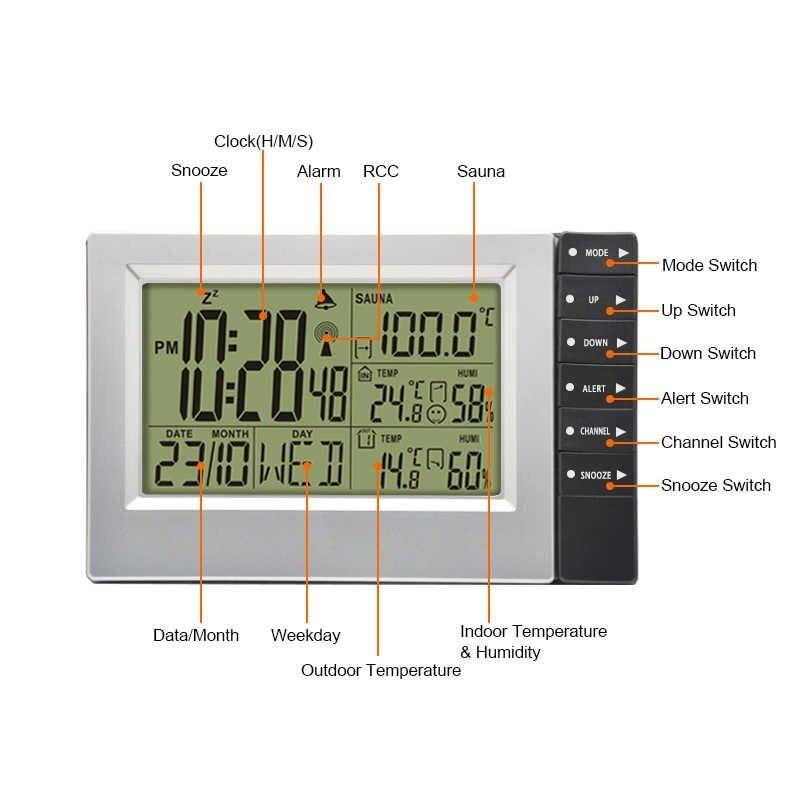 метеостанция с термометром для сауны