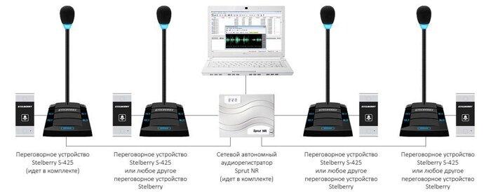 Комплекс аппаратуры «клиент - кассир» с записью переговоров и отметкой конфликтных ситуаций - фото 3