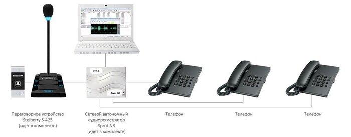 Комплекс аппаратуры «клиент - кассир» с записью переговоров и отметкой конфликтных ситуаций - фото 4