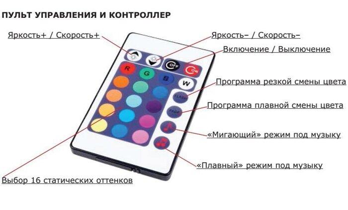 Музыкальный контроллер для RGB светодиодной ленты с пультом  MCIR-24-RGB - фото 1