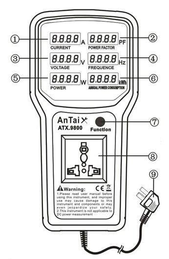 Измеритель мощности ATX 9800 (Ваттметр) - фото pic_c67716e57dadc38_700x3000_1.jpg