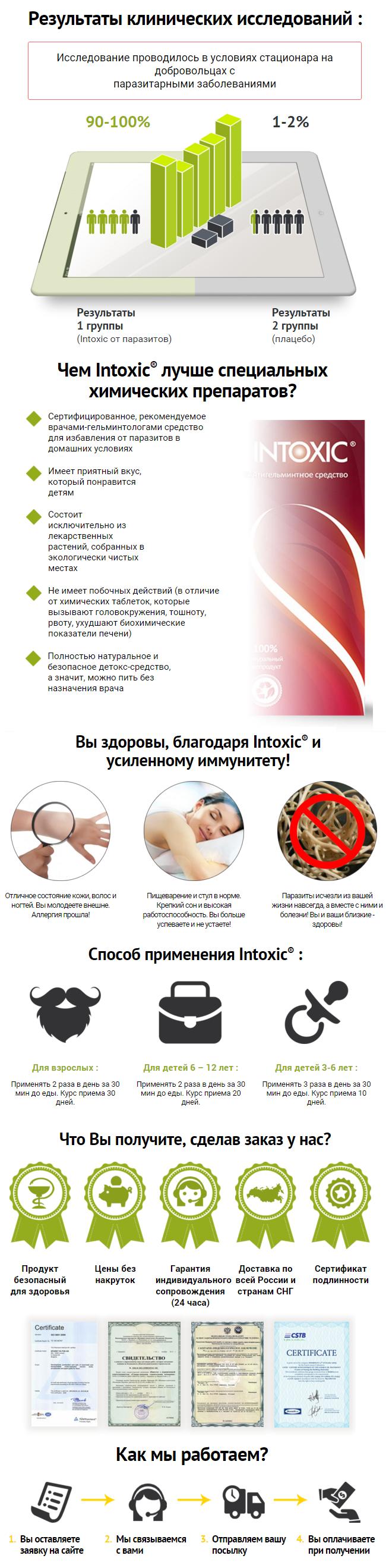 Антипаразитарное средство Intoxic - фото 2